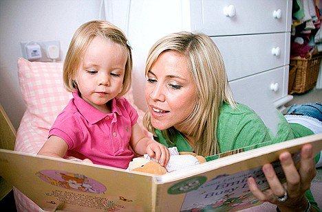 Как развивать речь у детей
