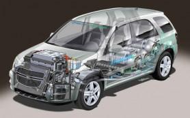 Секреты использования водного топлива для вашего автомобиля